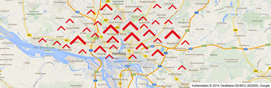 Immobilienangebote-Hamburg
